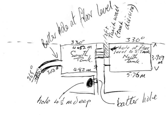 Peter Knight's site sketch and measurements of the tanks